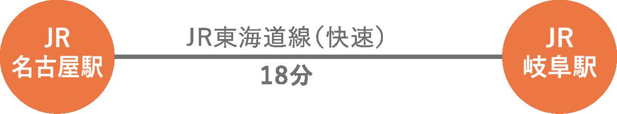名古屋駅からJR東海道線で18分(快速電車)
